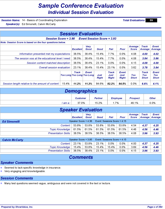 Perfect ... Individual Session Evaluation Report Sample
